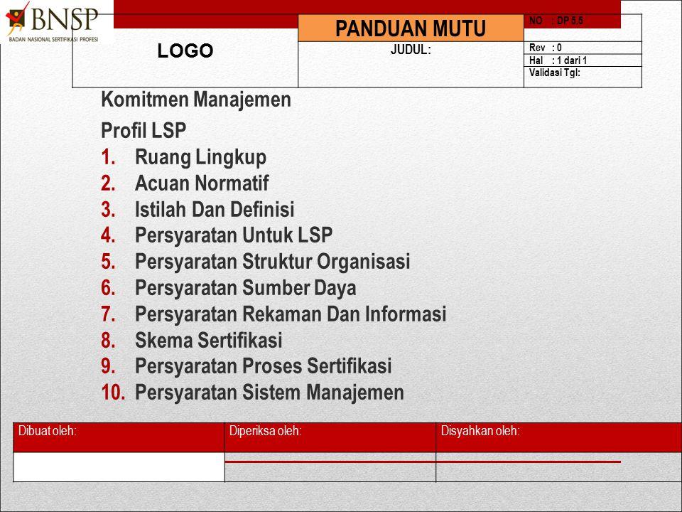 PANDUAN MUTU Komitmen Manajemen Profil LSP Ruang Lingkup