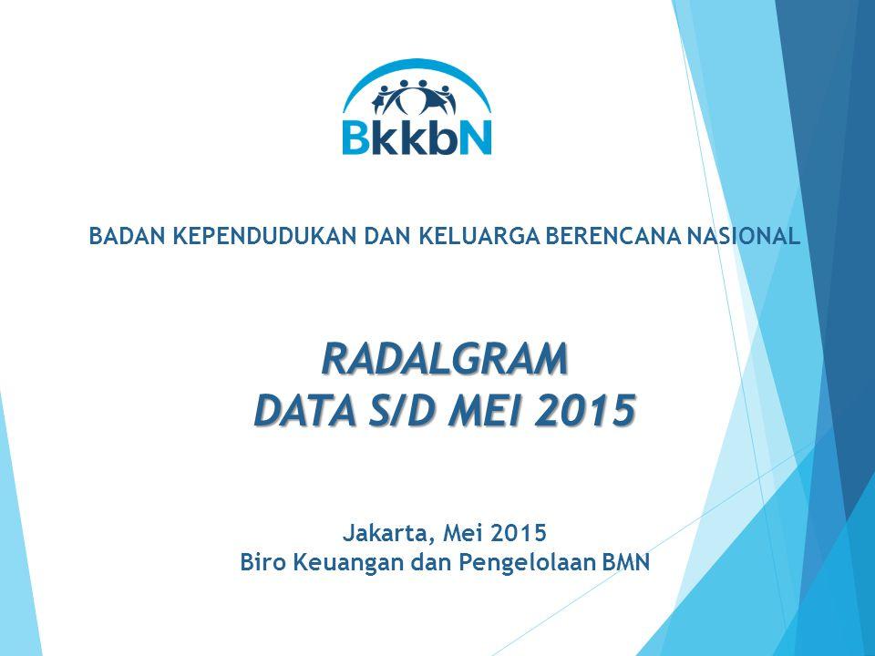 BADAN KEPENDUDUKAN DAN KELUARGA BERENCANA NASIONAL RADALGRAM DATA S/D MEI 2015 Jakarta, Mei 2015 Biro Keuangan dan Pengelolaan BMN