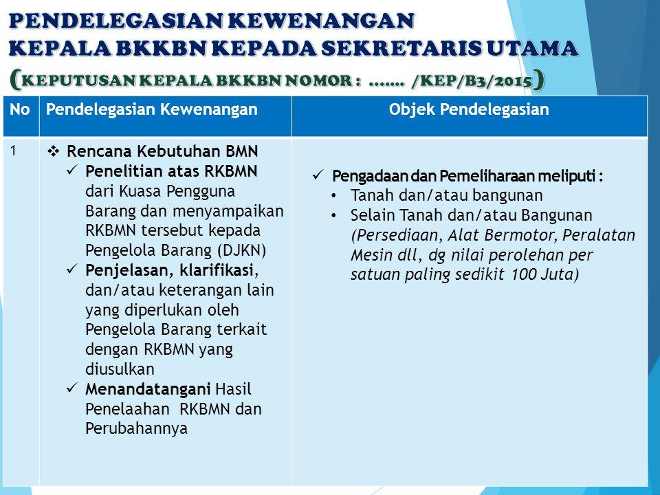 (Keputusan Kepala BKKBN nomor : ....... /kep/B3/2015)