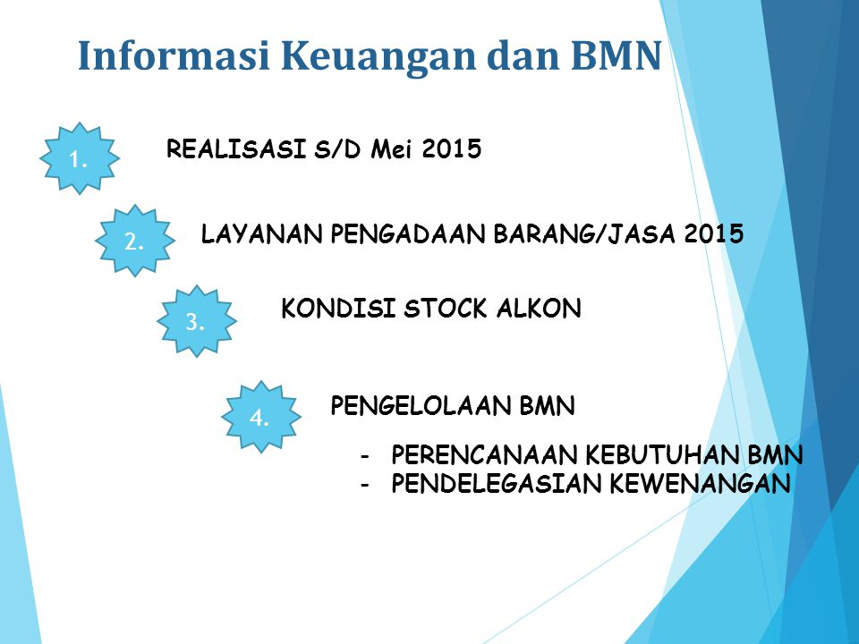Informasi Keuangan dan BMN