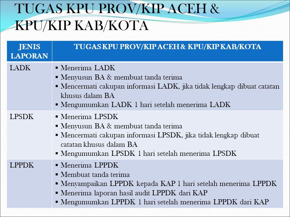 TUGAS KPU PROV/KIP ACEH & KPU/KIP KAB/KOTA