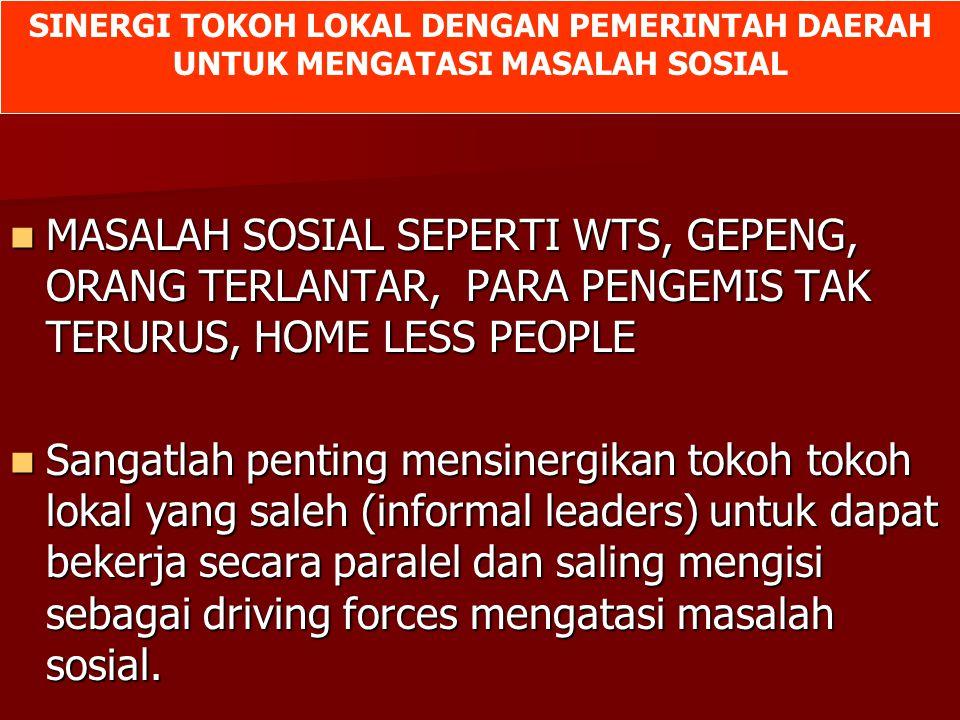 MASALAH SOSIAL SEPERTI WTS, GEPENG, ORANG TERLANTAR, PARA PENGEMIS TAK TERURUS, HOME LESS PEOPLE
