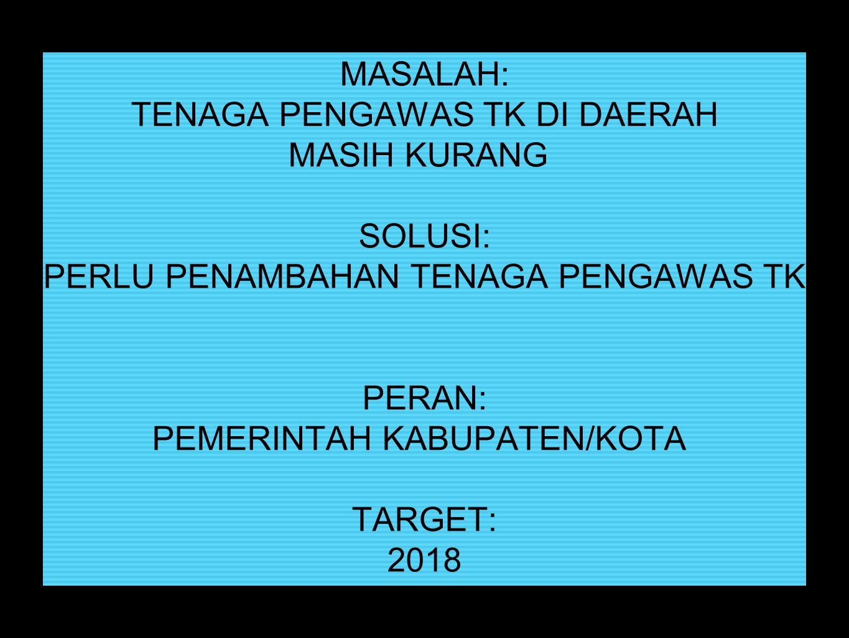TENAGA PENGAWAS TK DI DAERAH MASIH KURANG SOLUSI: