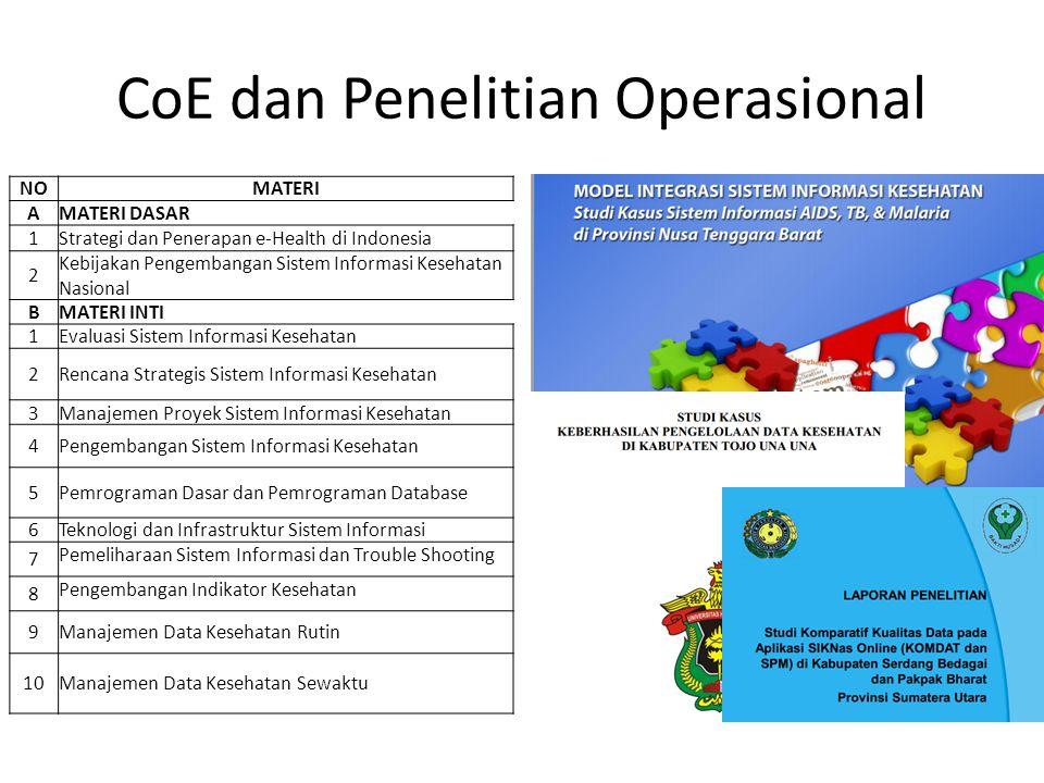 CoE dan Penelitian Operasional