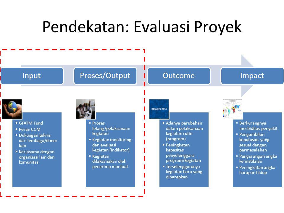 Pendekatan: Evaluasi Proyek