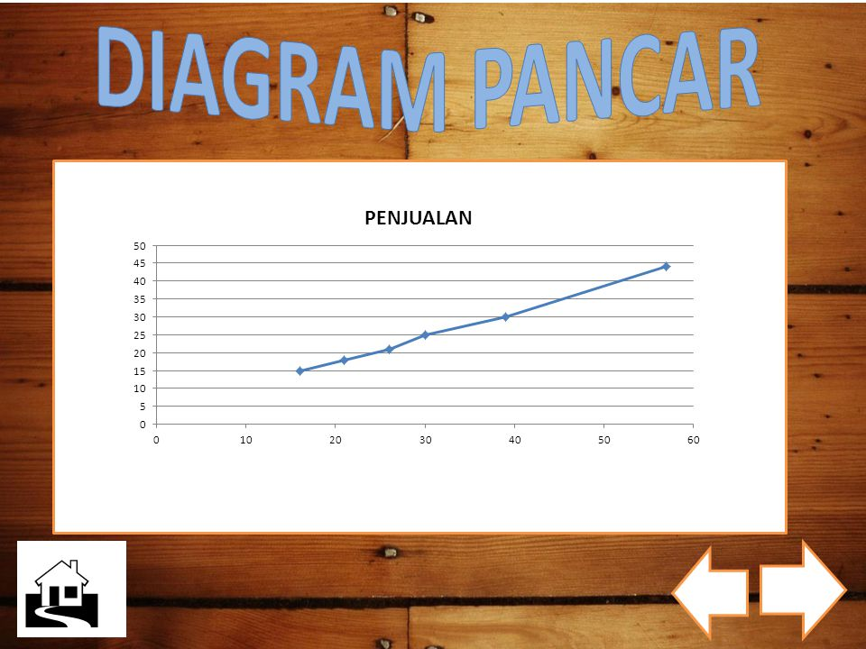DIAGRAM PANCAR 