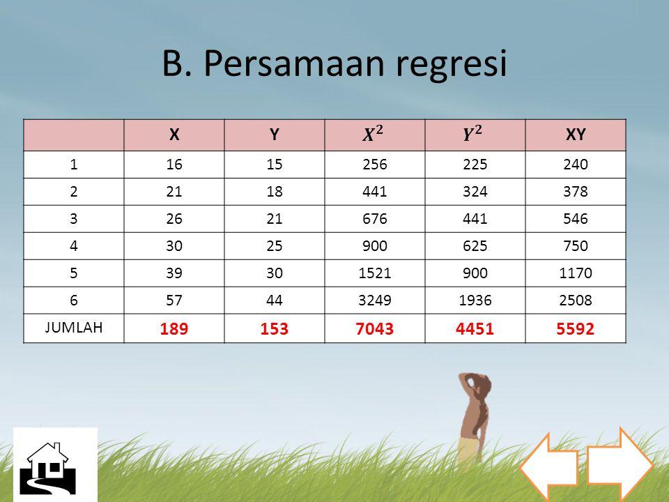  B. Persamaan regresi X Y 𝑿 𝟐 𝒀 𝟐 XY 189 153 7043 4451 5592 1 16 15