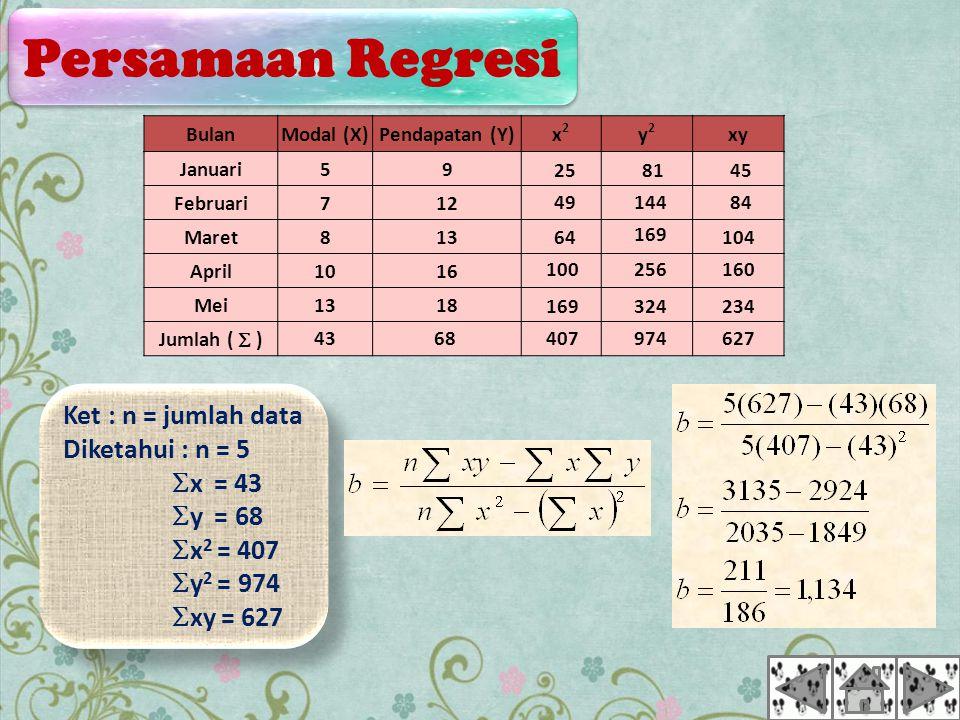 Persamaan Regresi Ket : n = jumlah data Diketahui : n = 5 x = 43