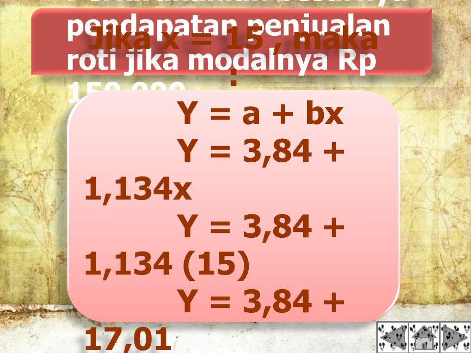 Jika x = 15 , maka : Y = a + bx Y = 3,84 + 1,134x