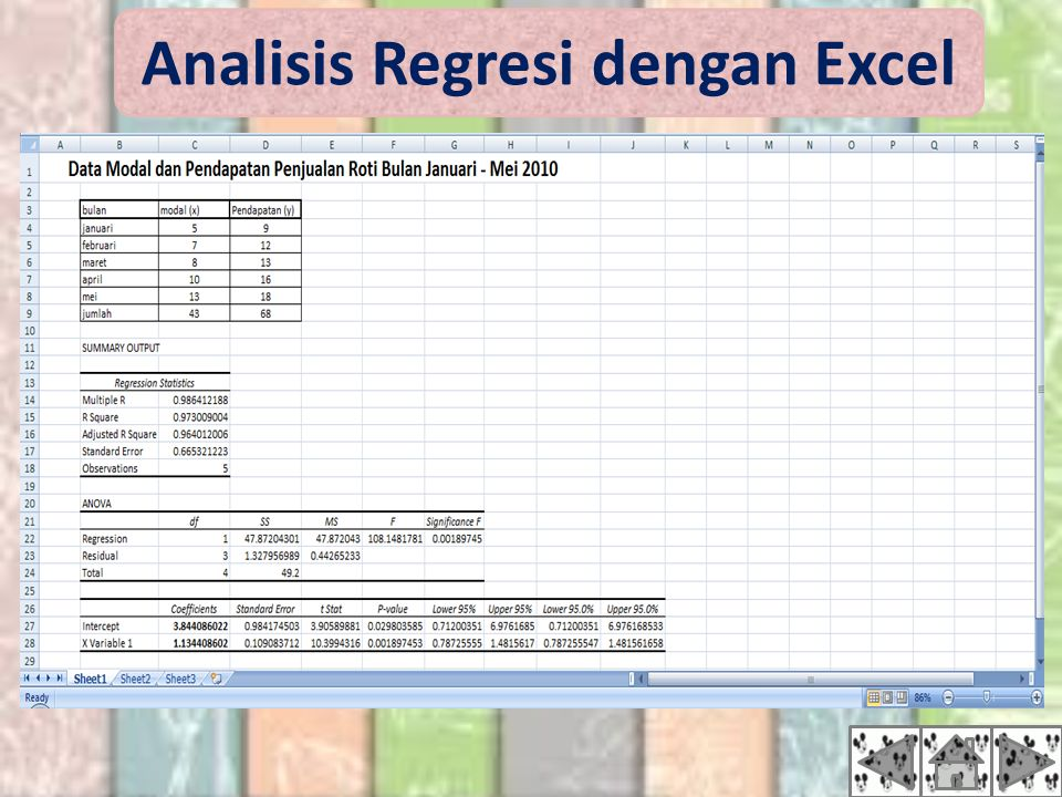 Analisis Regresi dengan Excel