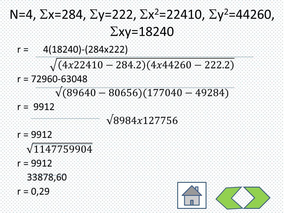 N=4, x=284, y=222, x2=22410, y2=44260, xy=18240