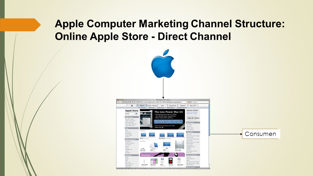 Apple Computer Marketing Channel Structure: Online Apple Store - Direct Channel