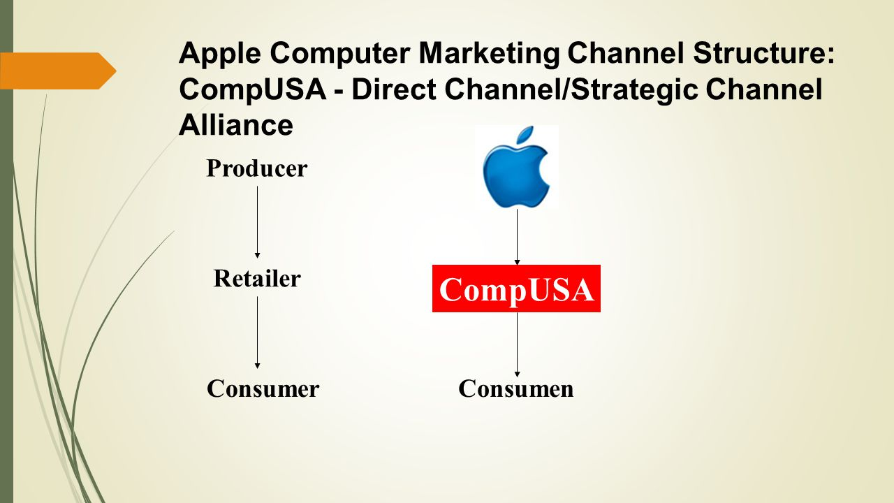 Apple Computer Marketing Channel Structure: CompUSA - Direct Channel/Strategic Channel Alliance