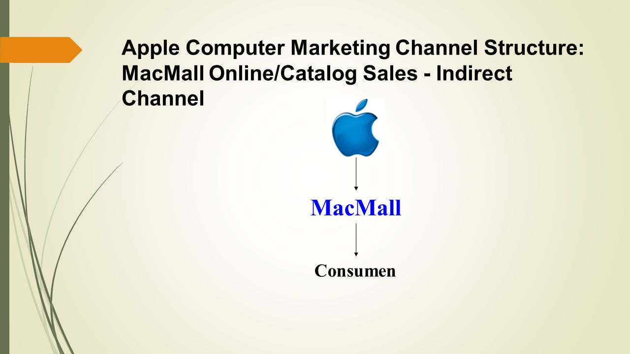 Apple Computer Marketing Channel Structure: MacMall Online/Catalog Sales - Indirect Channel