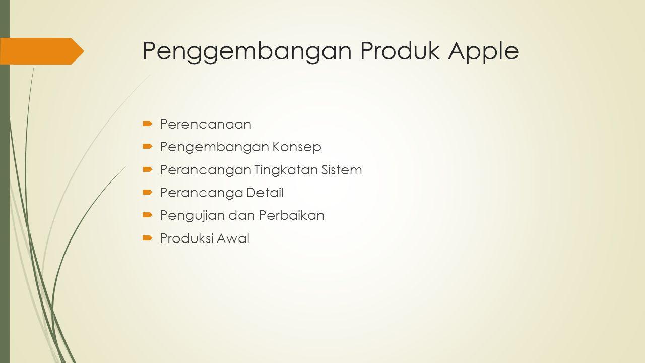 Penggembangan Produk Apple