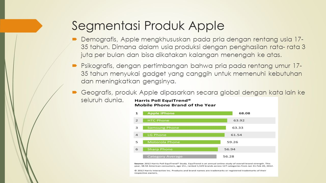 Segmentasi Produk Apple