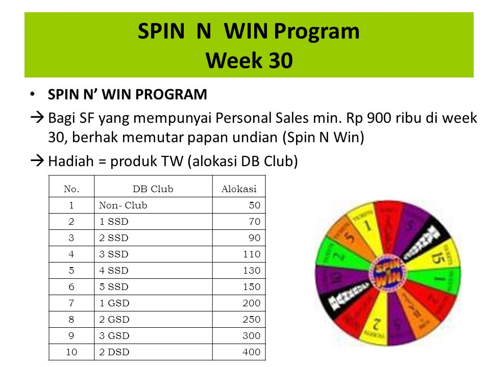 SPIN N WIN Program Week 30 SPIN N' WIN PROGRAM