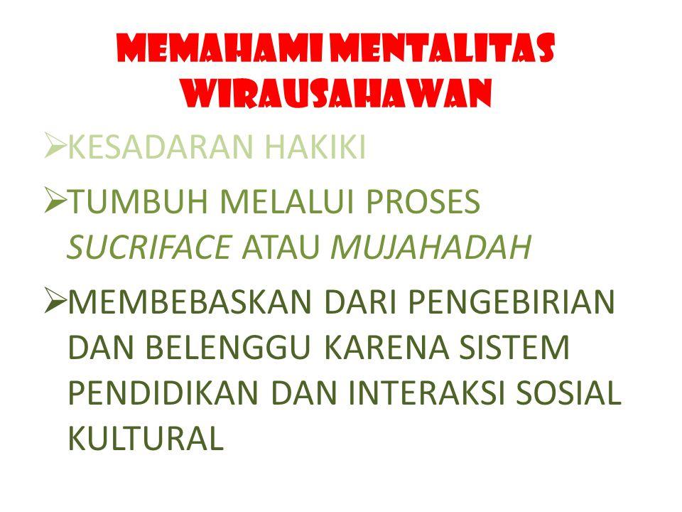 MEMAHAMI MENTALITAS WIRAUSAHAWAN