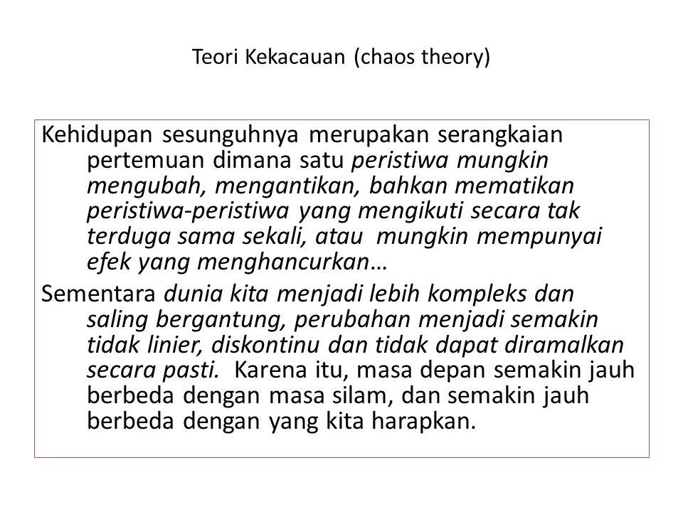 Teori Kekacauan (chaos theory)