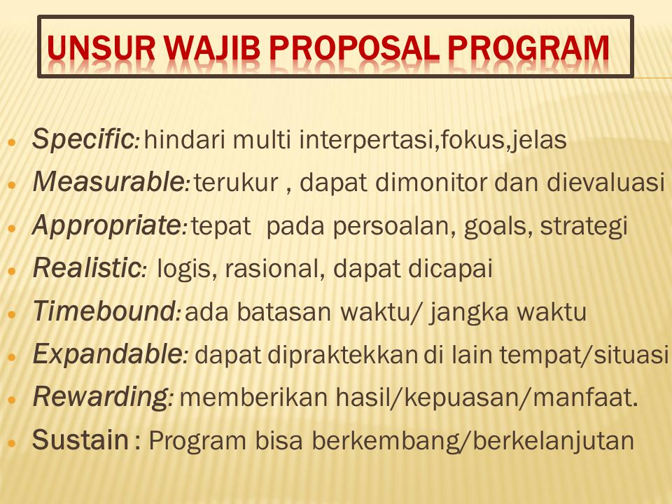 Unsur Wajib Proposal Program