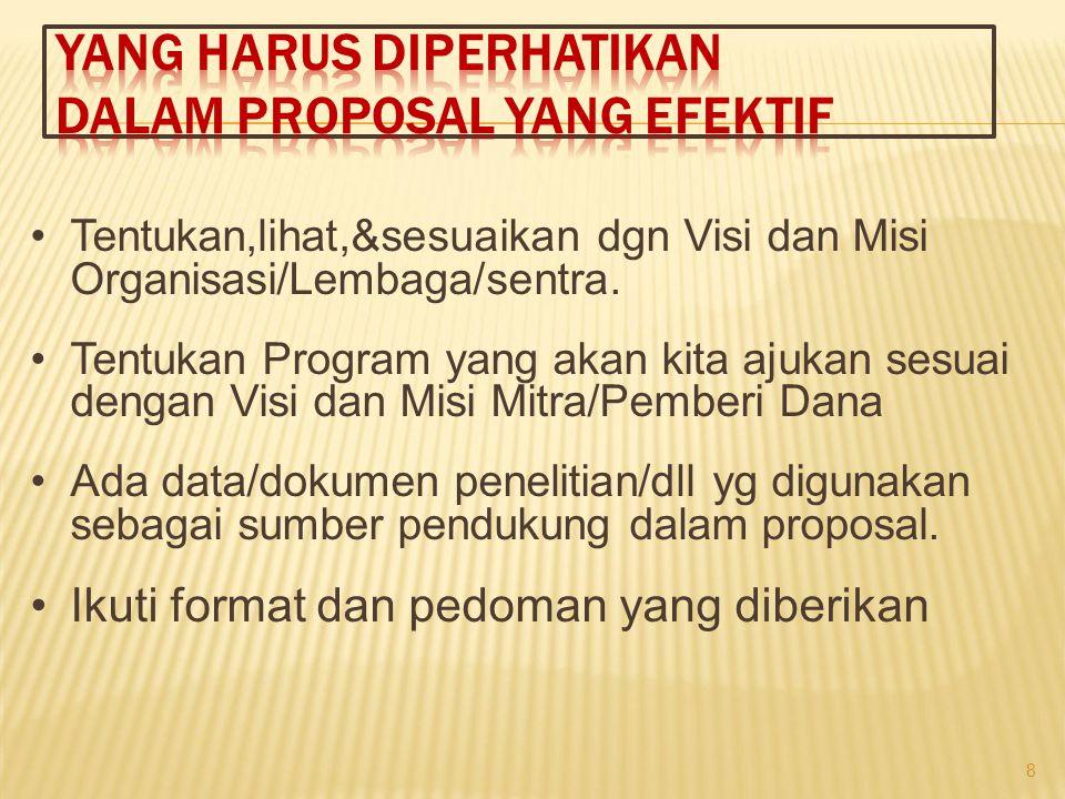 Yang harus diperhatikan dalam proposal yang efektif