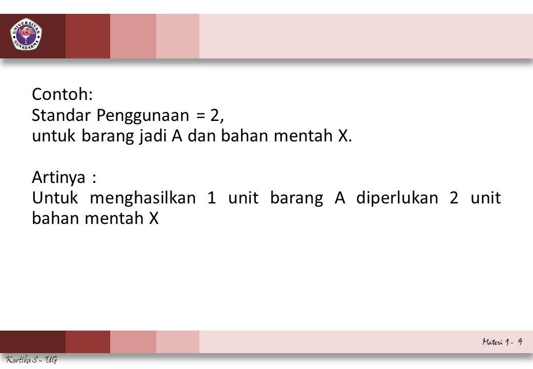 Contoh: Standar Penggunaan = 2, untuk barang jadi A dan bahan mentah X