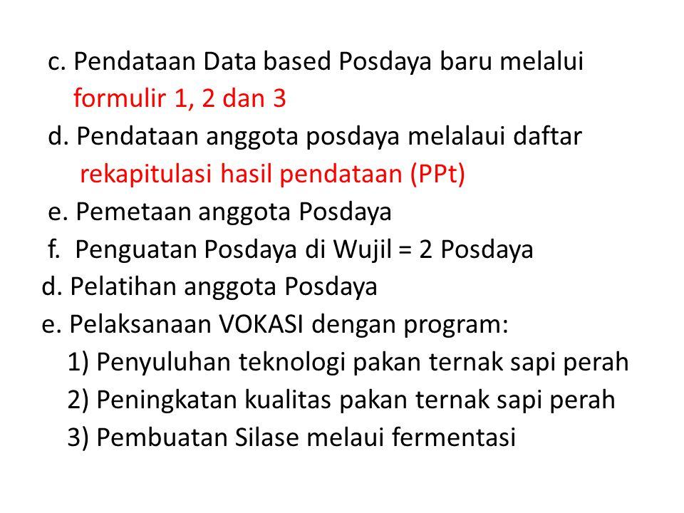 c. Pendataan Data based Posdaya baru melalui formulir 1, 2 dan 3 d