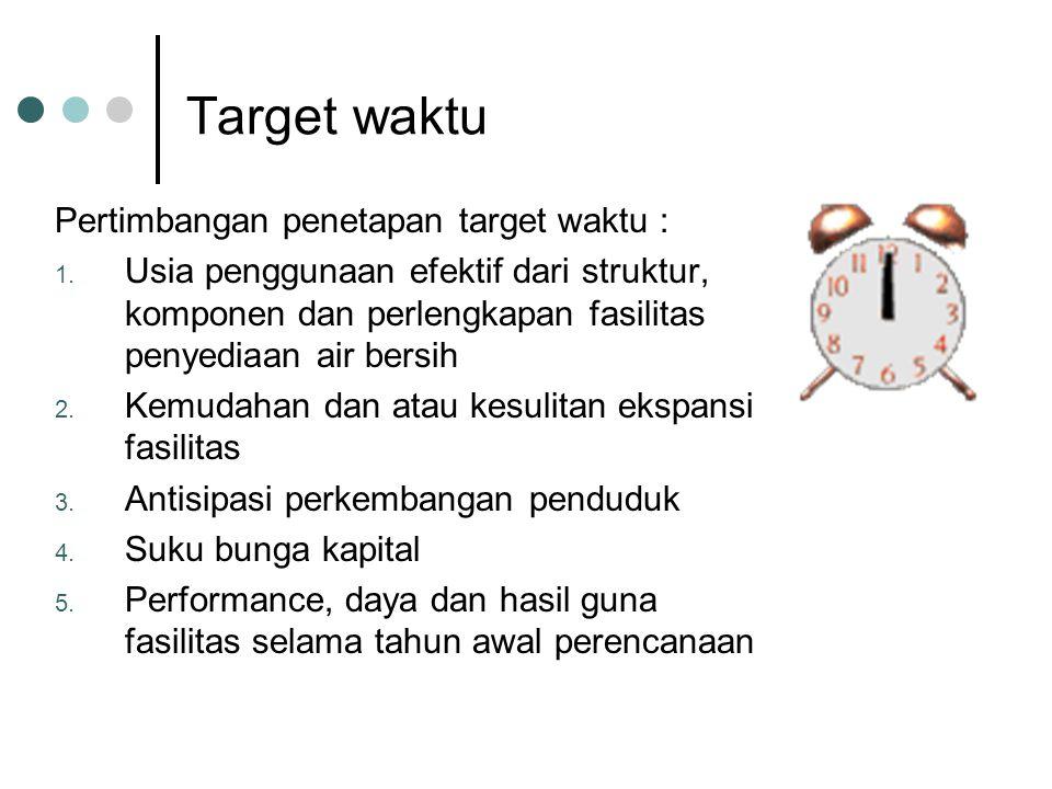 Target waktu Pertimbangan penetapan target waktu :