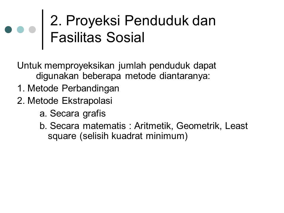2. Proyeksi Penduduk dan Fasilitas Sosial
