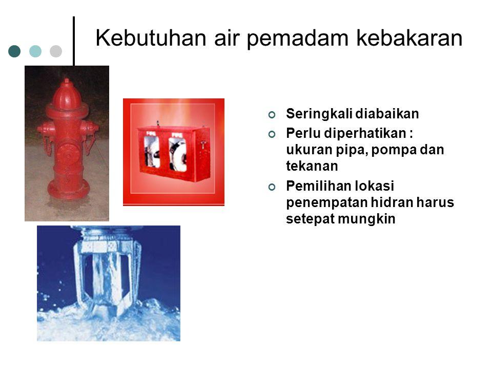 Kebutuhan air pemadam kebakaran