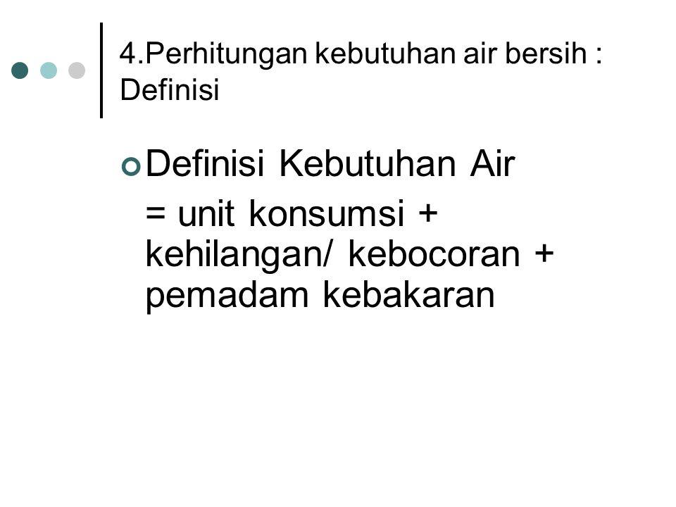 4.Perhitungan kebutuhan air bersih : Definisi
