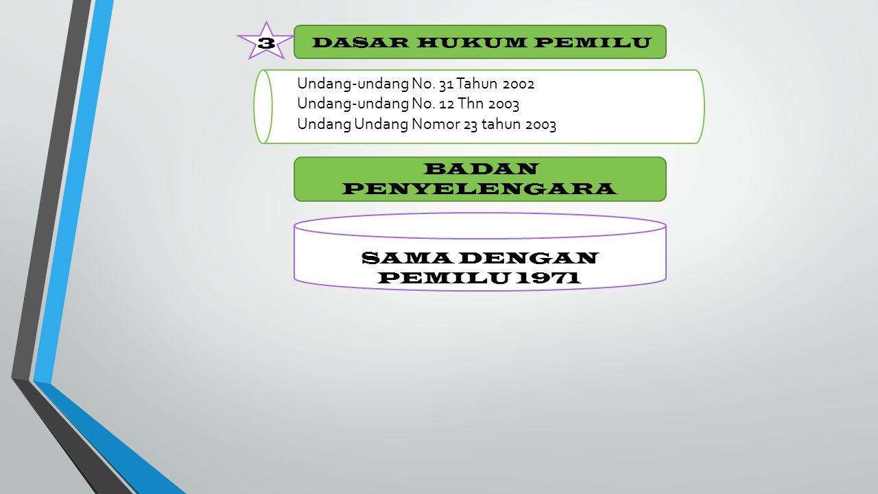 3 DASAR HUKUM PEMILU. Undang-undang No. 31 Tahun 2002. Undang-undang No. 12 Thn 2003. Undang Undang Nomor 23 tahun 2003.