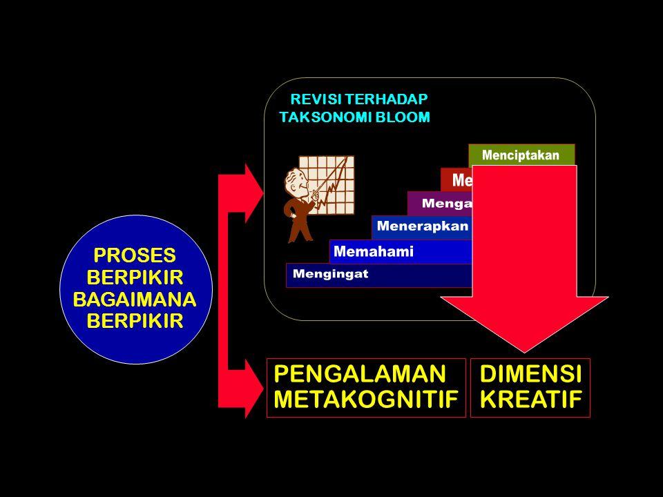 Menciptakan Menilai Menganalisis Menerapkan Memahami Mengingat
