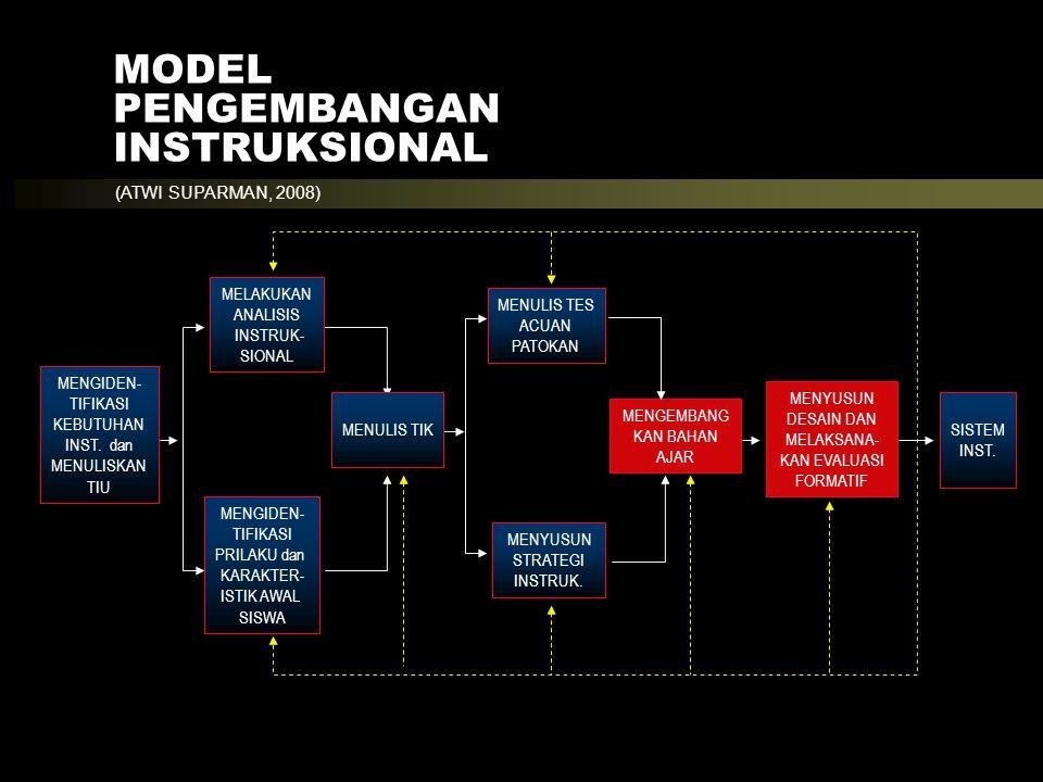 MODEL PENGEMBANGAN INSTRUKSIONAL (ATWI SUPARMAN, 2008) MENGIDEN-