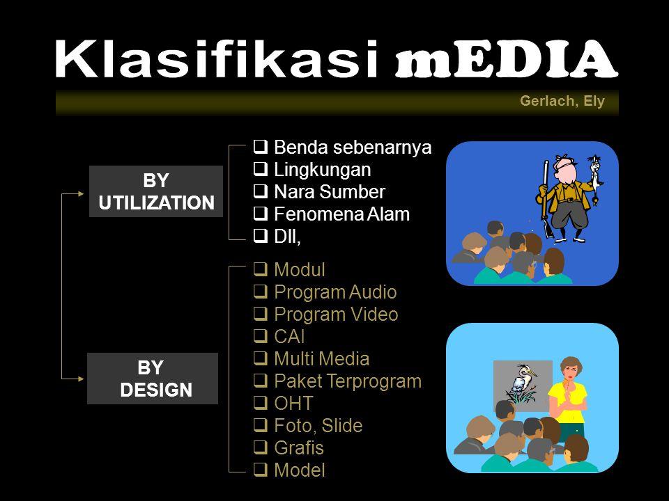 Klasifikasi mEDIA Benda sebenarnya Lingkungan Nara Sumber
