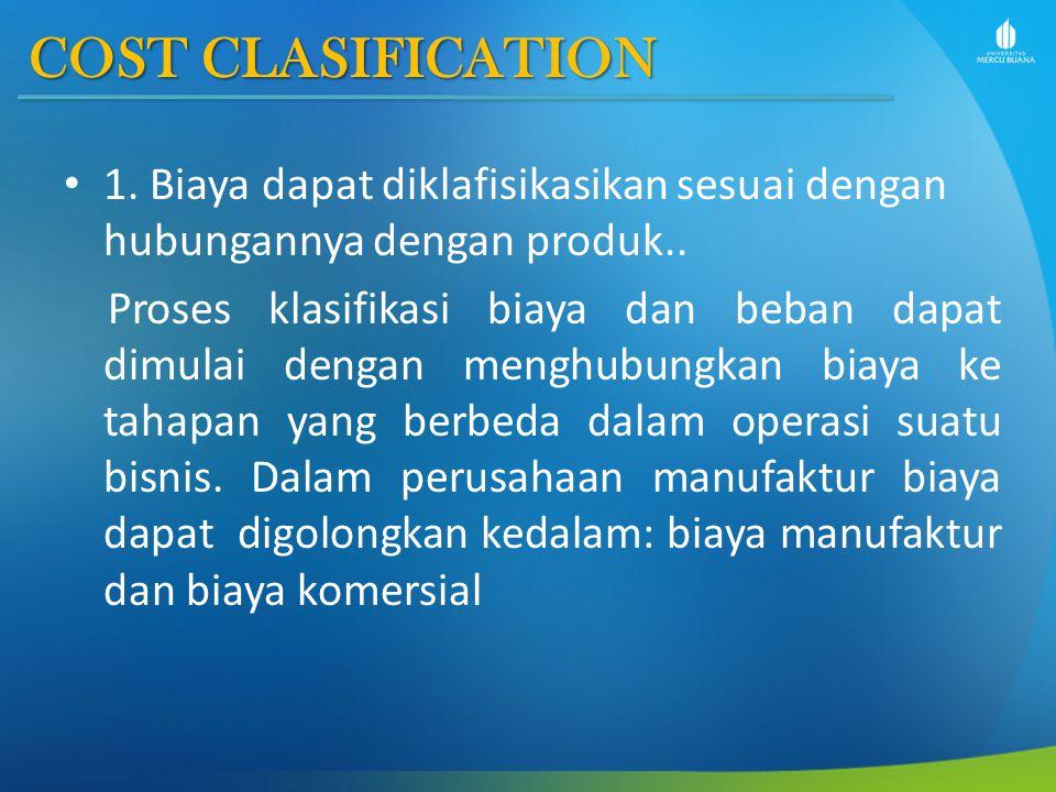 COST CLASIFICATION 1. Biaya dapat diklafisikasikan sesuai dengan hubungannya dengan produk..