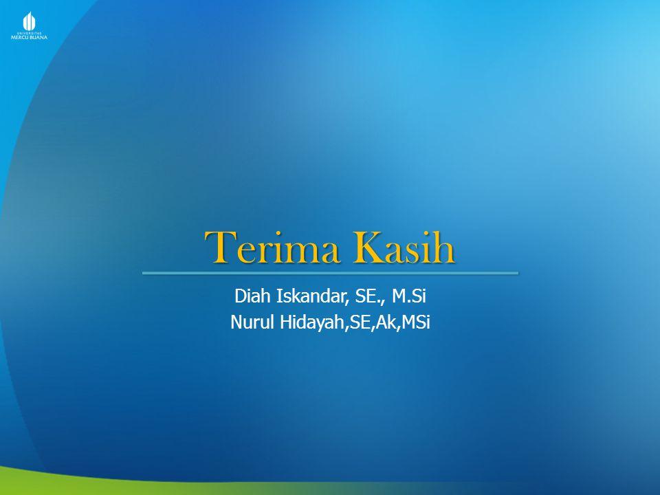 Diah Iskandar, SE., M.Si Nurul Hidayah,SE,Ak,MSi