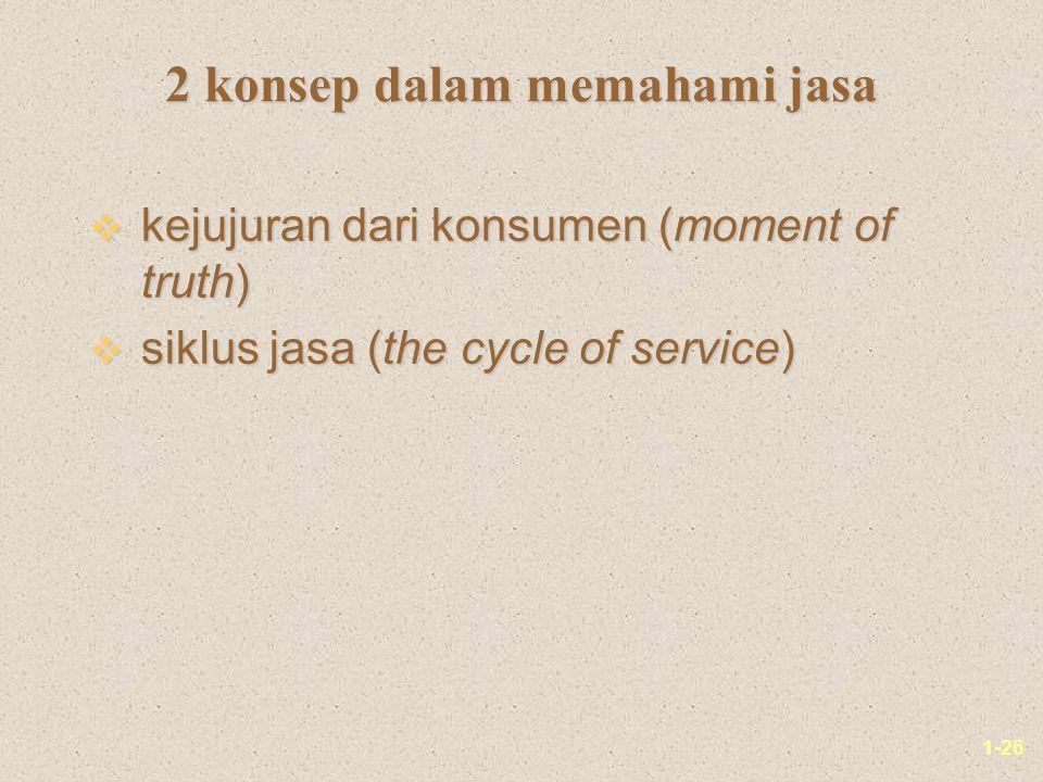 2 konsep dalam memahami jasa