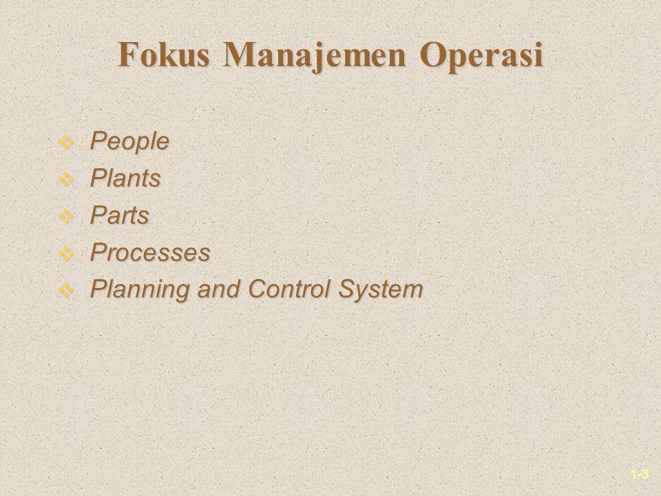 Fokus Manajemen Operasi