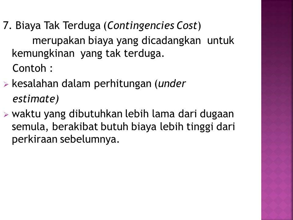 7. Biaya Tak Terduga (Contingencies Cost)