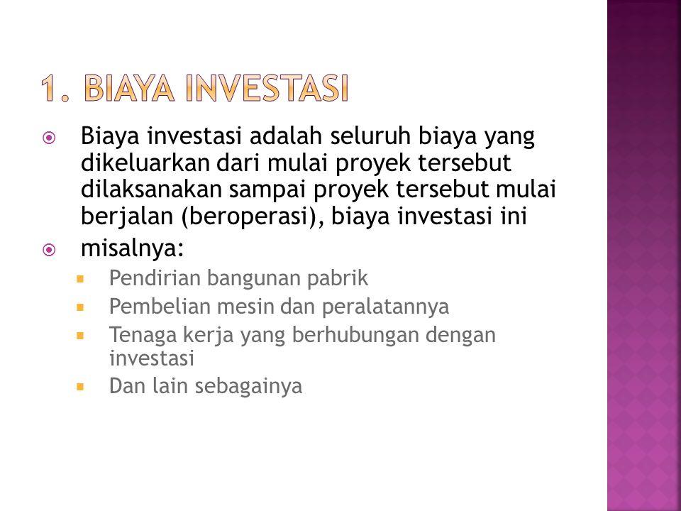 1. Biaya Investasi