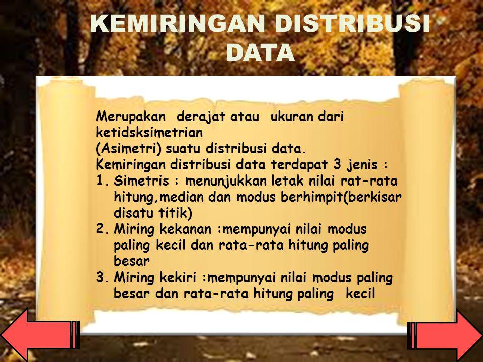 KEMIRINGAN DISTRIBUSI DATA
