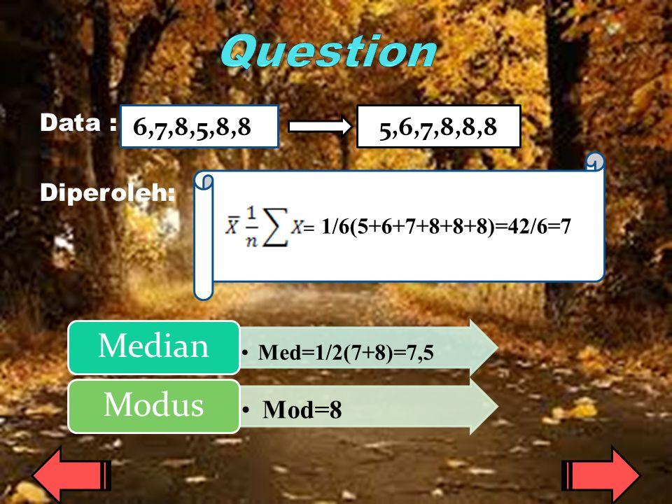 Question 6,7,8,5,8,88 5,6,7,8,8,8 Mod=8 Data : Diperoleh: