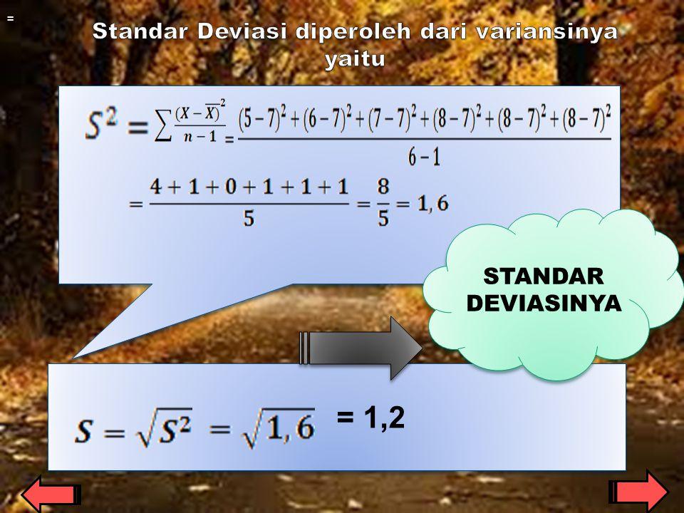 Standar Deviasi diperoleh dari variansinya yaitu