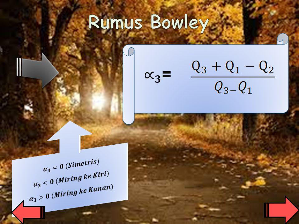 Rumus Bowley ∝ 𝟑 = 𝜶 𝟑 =𝟎 (𝑺𝒊𝒎𝒆𝒕𝒓𝒊𝒔) 𝜶 𝟑 <𝟎 (𝑴𝒊𝒓𝒊𝒏𝒈 𝒌𝒆 𝑲𝒊𝒓𝒊)