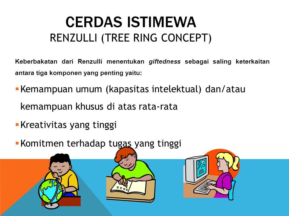 CERDAS ISTIMEWA RENZULLI (TREE RING CONCEPT)