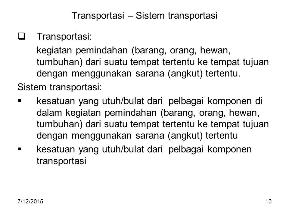 Transportasi – Sistem transportasi