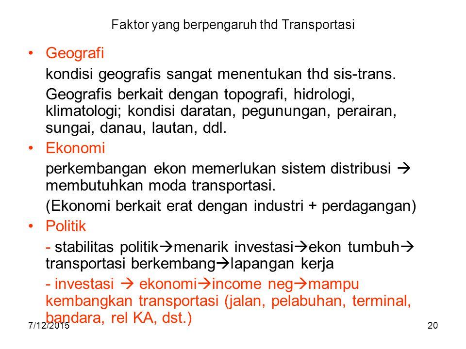Faktor yang berpengaruh thd Transportasi