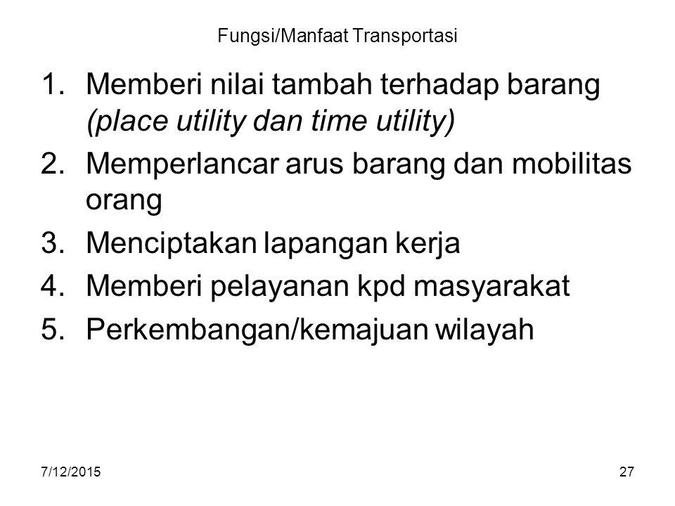 Fungsi/Manfaat Transportasi