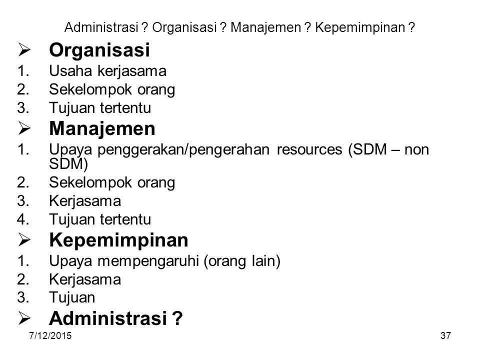 Administrasi Organisasi Manajemen Kepemimpinan